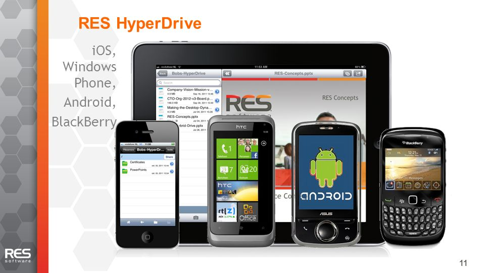 11 RES HyperDrive iOS, Windows Phone, Android, BlackBerry