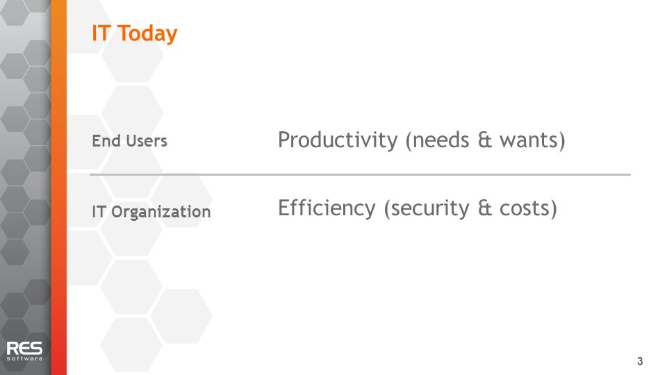 3 End Users Productivity (needs & wants) IT Organization Efficiency (security & costs) IT Today