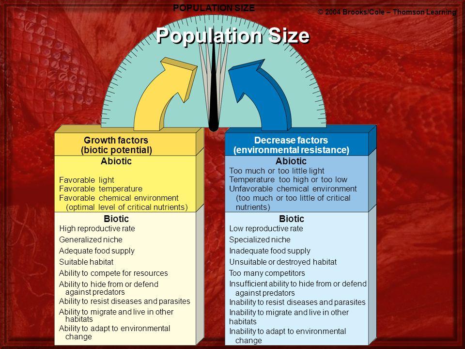 POPULATION SIZE Growth factors (biotic potential) Favorable light Favorable temperature Favorable chemical environment (optimal level of critical nutr