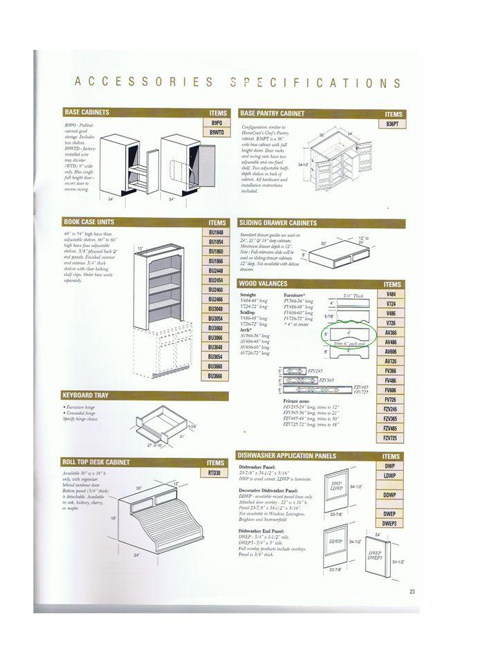 Built in microwave/rang e hood Pantry cabinet Rendering 2