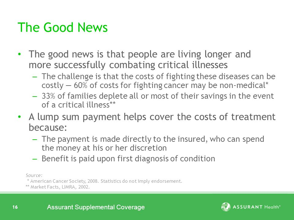 16 Assurant Supplemental Coverage 16 The Good News The good news is that people are living longer and more successfully combating critical illnesses – The challenge is that the costs of fighting these diseases can be costly 60% of costs for fighting cancer may be non-medical* – 33% of families deplete all or most of their savings in the event of a critical illness** A lump sum payment helps cover the costs of treatment because: – The payment is made directly to the insured, who can spend the money at his or her discretion – Benefit is paid upon first diagnosis of condition Source: * American Cancer Society, 2008.