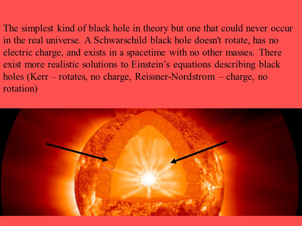 The simplest kind of black hole in theory but one that could never occur in the real universe.