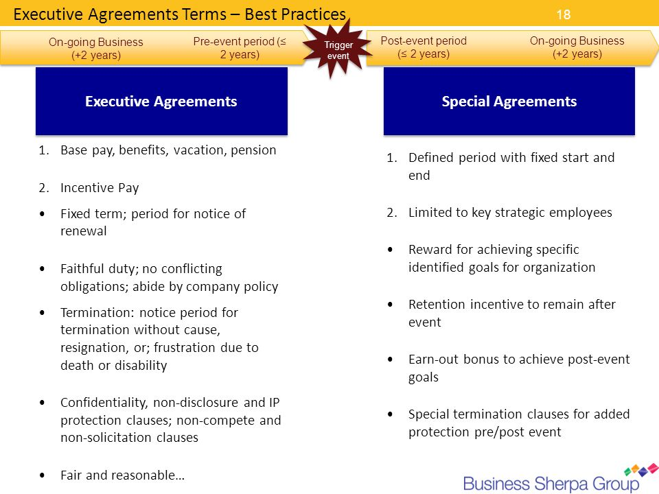 18 Executive Agreements Terms – Best Practices Pre-event period ( 2 years) On-going Business (+2 years) Post-event period ( 2 years) On-going Business