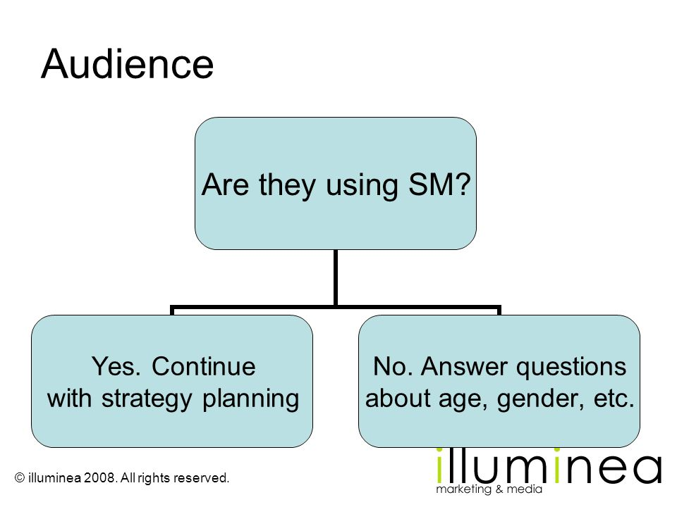 © illuminea 2008. All rights reserved. Audience Are they using SM? Yes. Continue with strategy planning No. Answer questions about age, gender, etc.