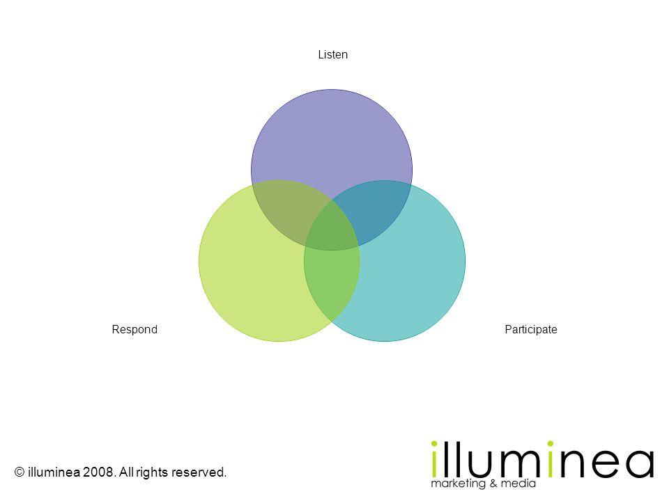 © illuminea 2008. All rights reserved. Listen ParticipateRespond