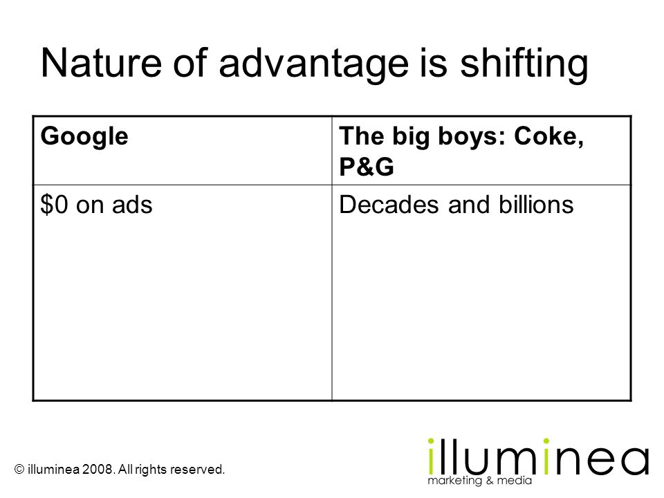 © illuminea 2008. All rights reserved. Nature of advantage is shifting The big boys: Coke, P&G Google Decades and billions$0 on ads