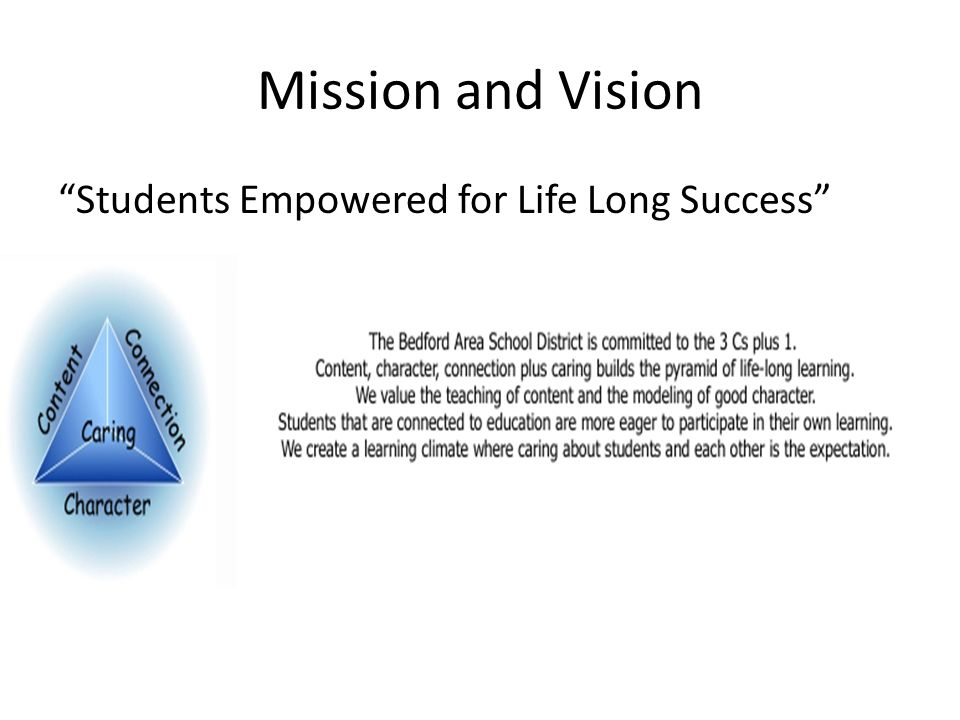 Mission and Vision Students Empowered for Life Long Success