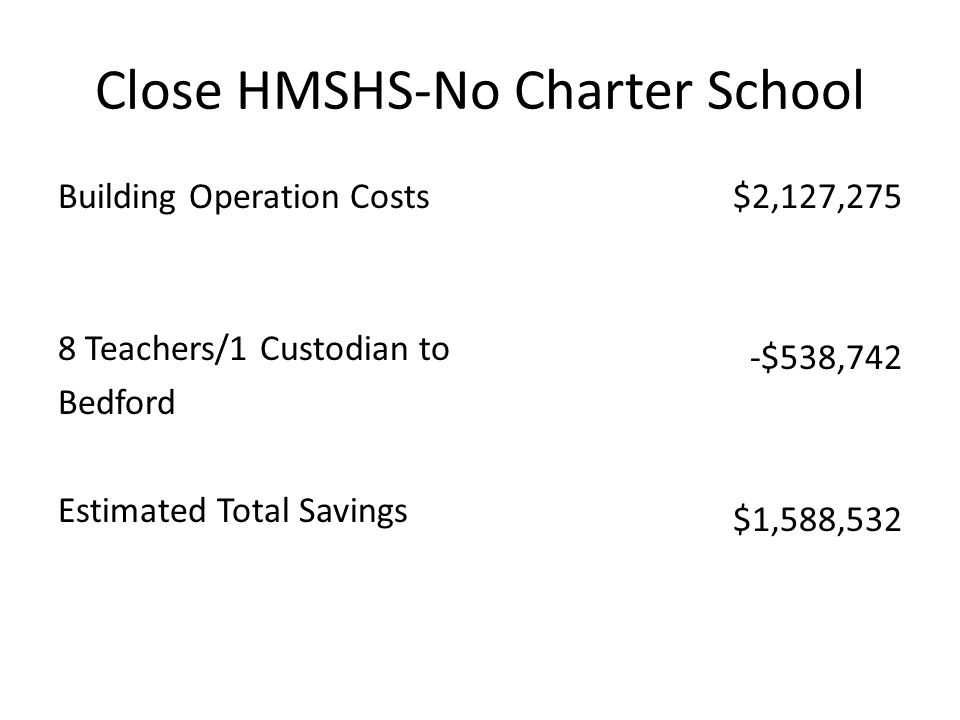 Close HMSHS-No Charter School Building Operation Costs 8 Teachers/1 Custodian to Bedford Estimated Total Savings $2,127,275 -$538,742 $1,588,532