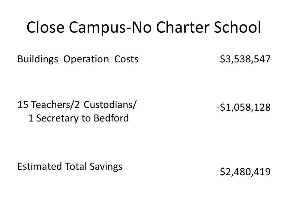 Close Campus-No Charter School Buildings Operation Costs 15 Teachers/2 Custodians/ 1 Secretary to Bedford Estimated Total Savings $3,538,547 -$1,058,128 $2,480,419