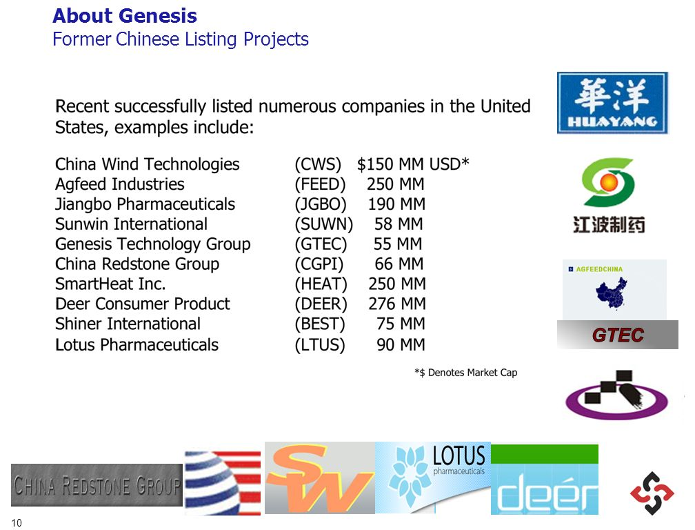 10 About Genesis Former Chinese Listing Projects