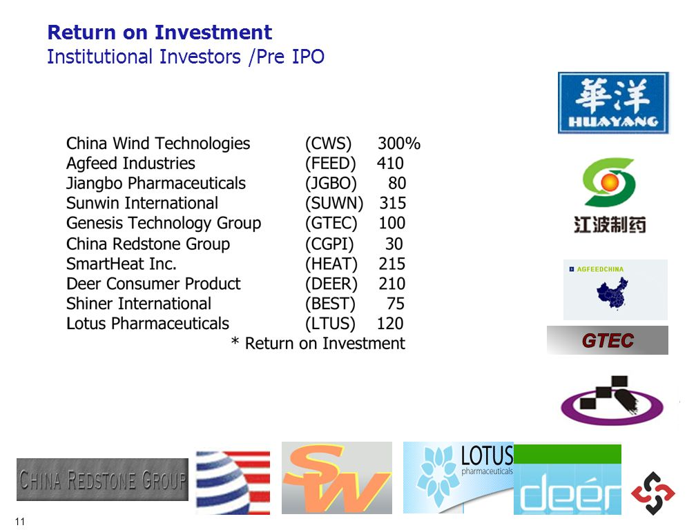 11 Return on Investment Institutional Investors /Pre IPO