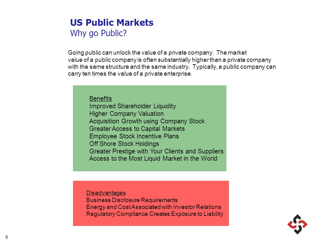 6 US Public Markets Why go Public. Going public can unlock the value of a private company.