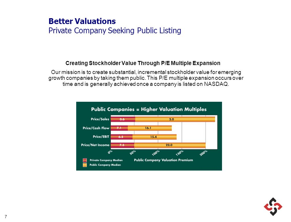 7 Creating Stockholder Value Through P/E Multiple Expansion Our mission is to create substantial, incremental stockholder value for emerging growth companies by taking them public.