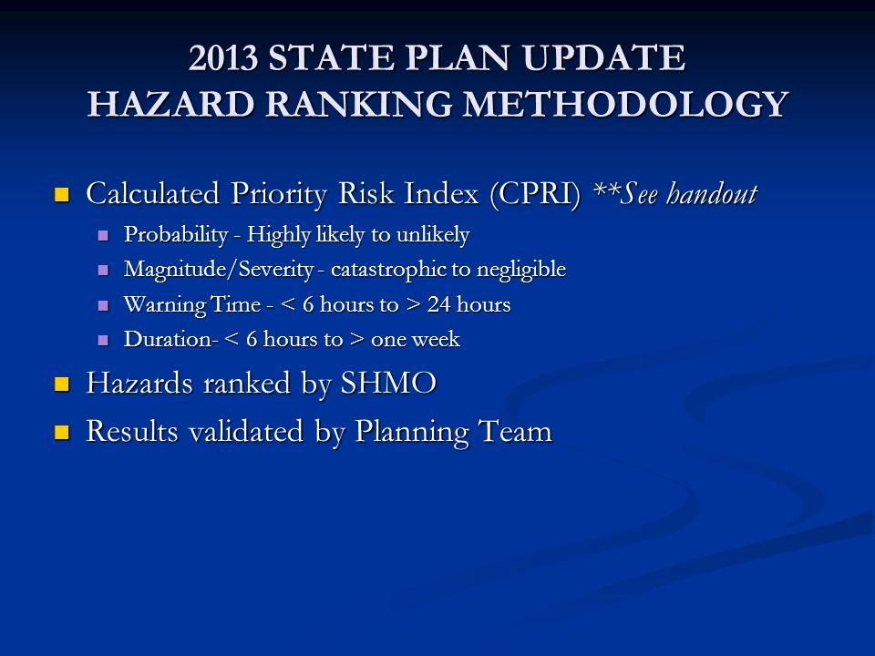 2013 STATE PLAN UPDATE HAZARD RANKING METHODOLOGY Calculated Priority Risk Index (CPRI) **See handout Calculated Priority Risk Index (CPRI) **See hand