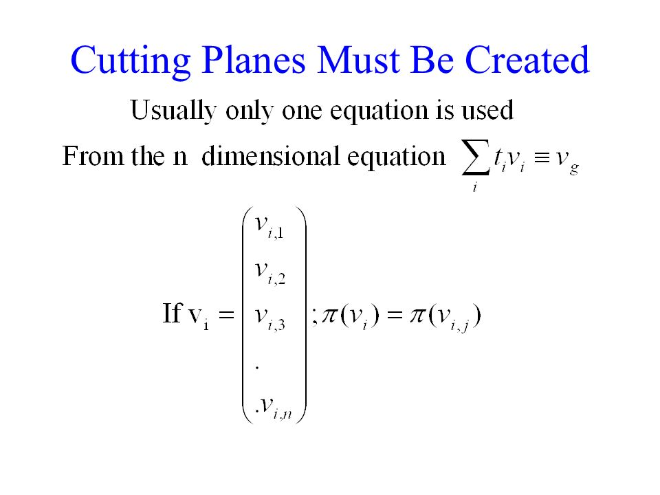 Cutting Planes Must Be Created