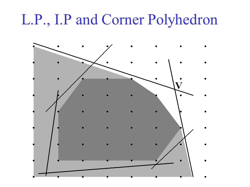 L.P., I.P and Corner Polyhedron