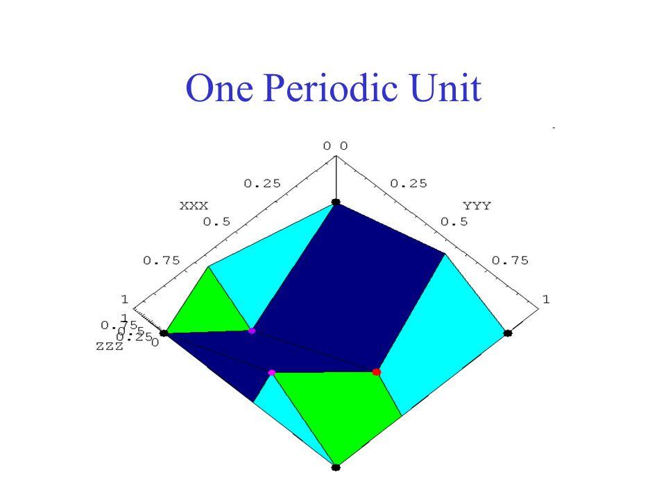 One Periodic Unit