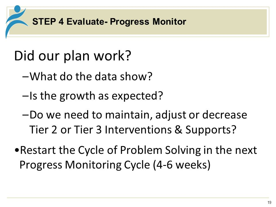 STEP 4 Evaluate- Progress Monitor Did our plan work.