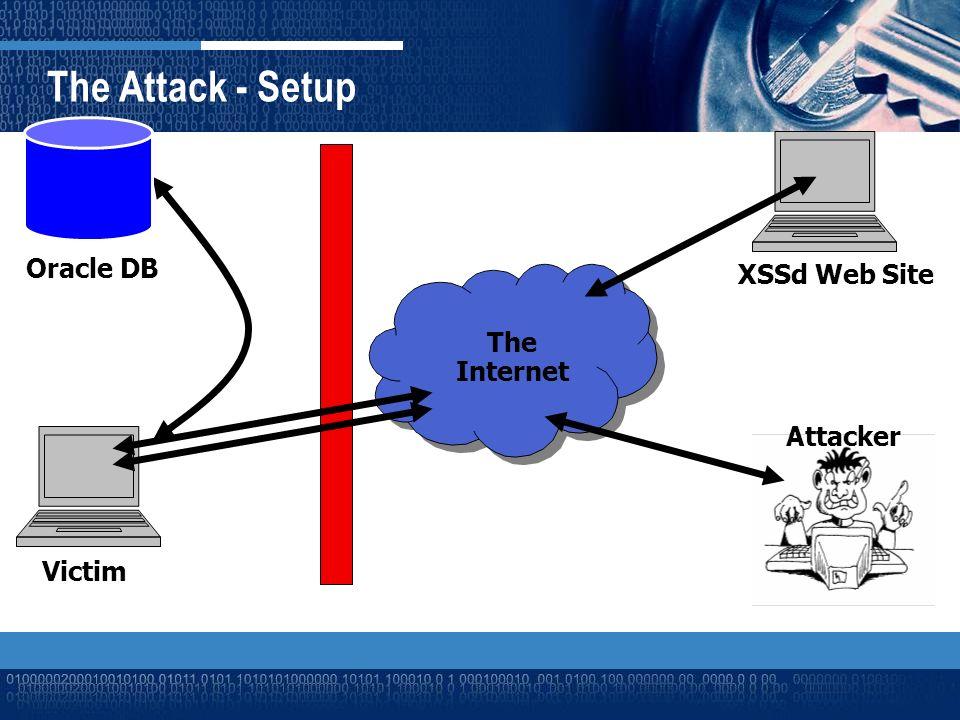 The Attack - Setup