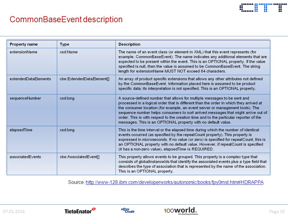 CommonBaseEvent description 07.01.2014Page 10 Source: http://www-128.ibm.com/developerworks/autonomic/books/fpy0mst.htm#HDRAPPAhttp://www-128.ibm.com/