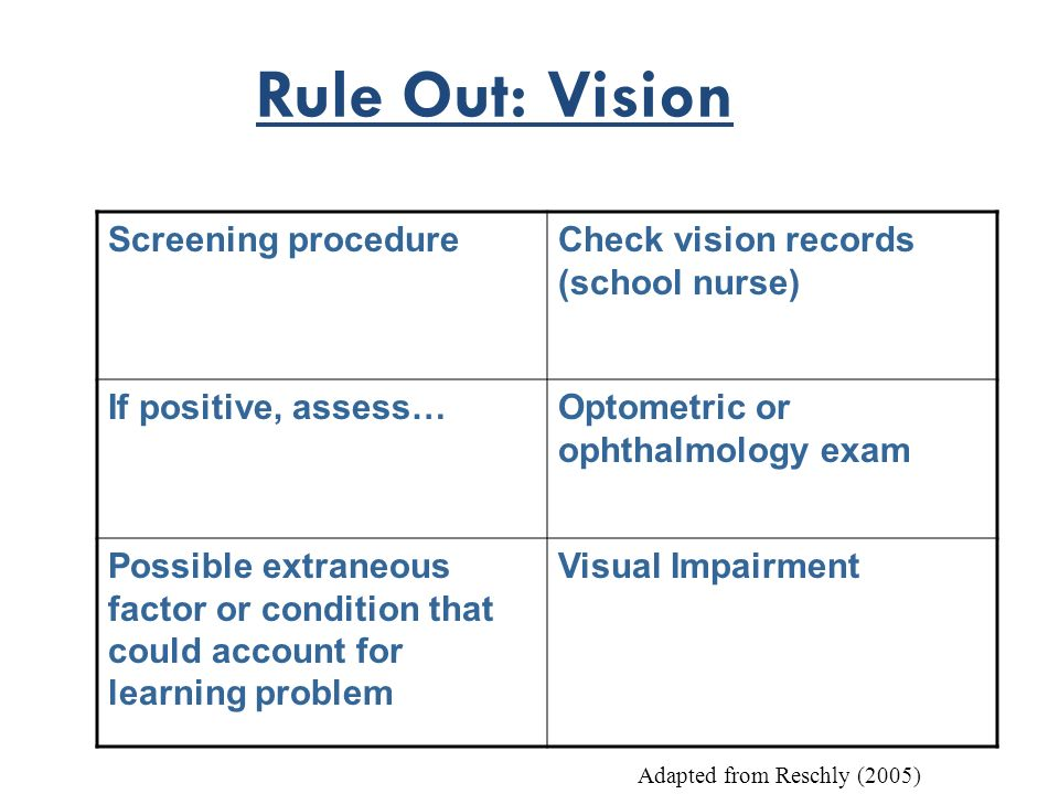 Rule Out: Vision Screening procedureCheck vision records (school nurse) If positive, assess…Optometric or ophthalmology exam Possible extraneous facto