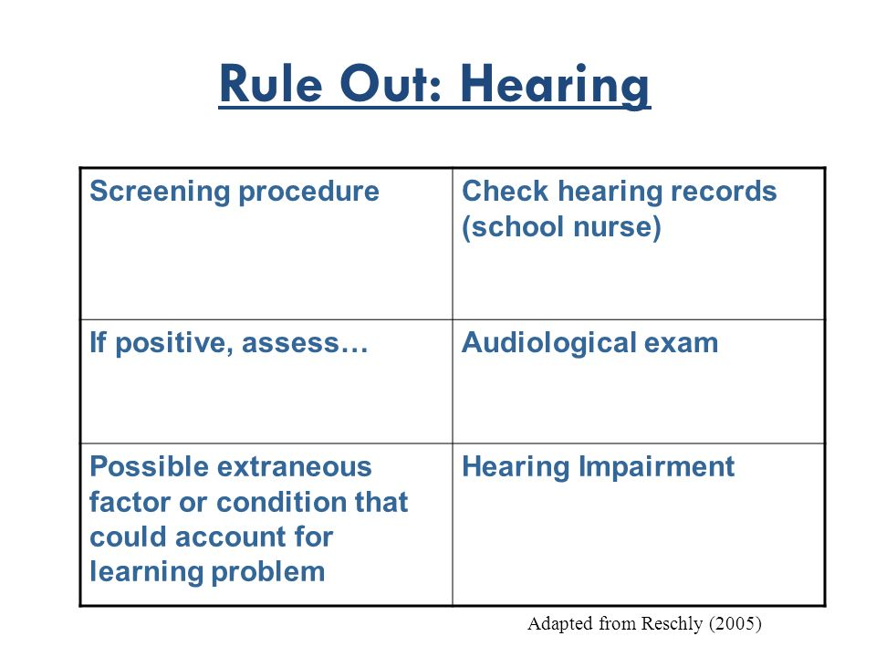 Rule Out: Hearing Screening procedureCheck hearing records (school nurse) If positive, assess…Audiological exam Possible extraneous factor or conditio