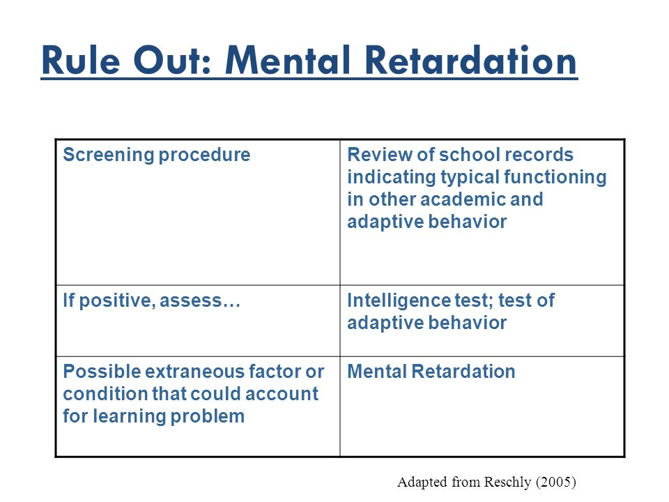 Rule Out: Mental Retardation Screening procedureReview of school records indicating typical functioning in other academic and adaptive behavior If pos