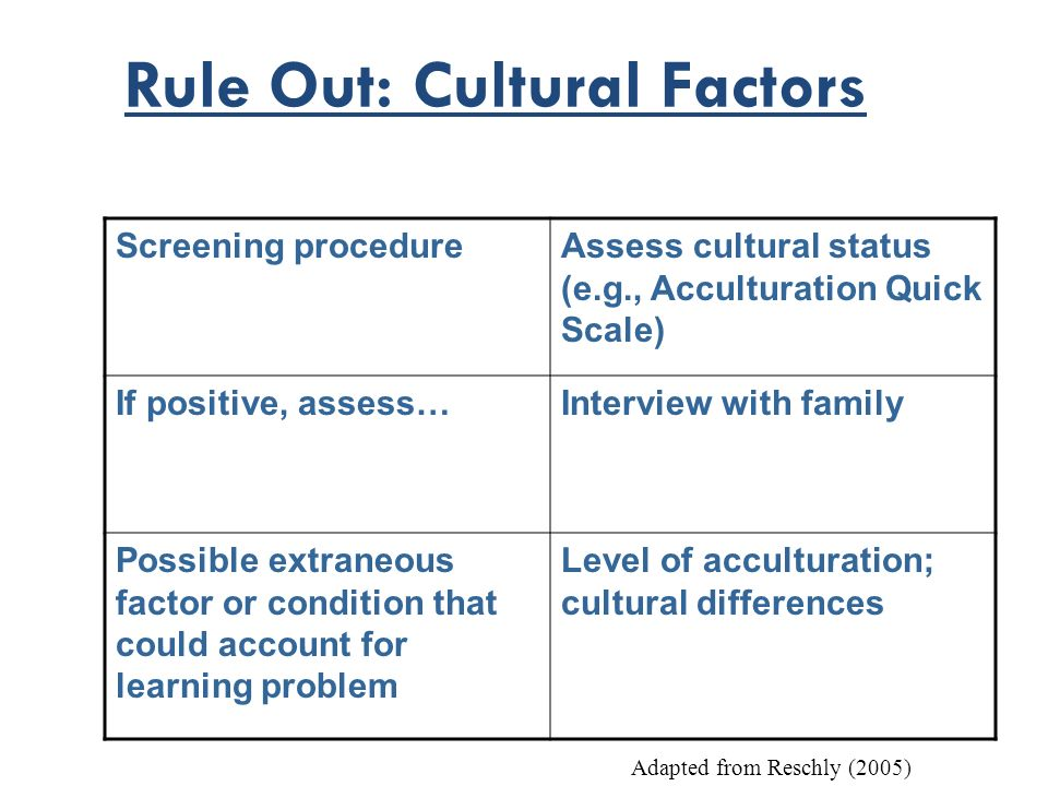 Rule Out: Cultural Factors Screening procedureAssess cultural status (e.g., Acculturation Quick Scale) If positive, assess…Interview with family Possi