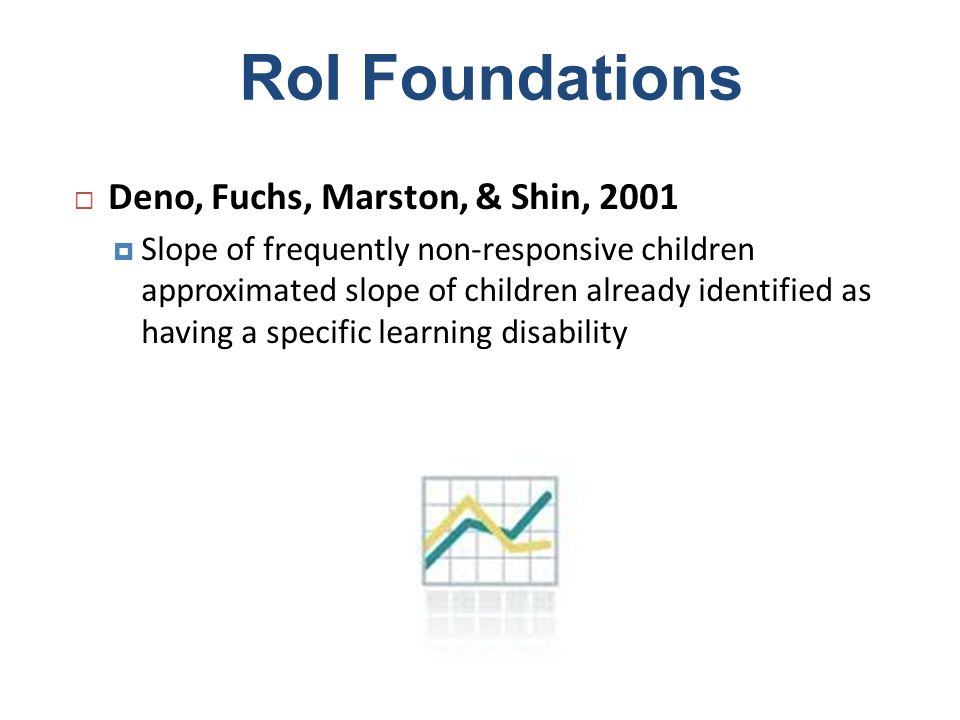 RoI Foundations Deno, Fuchs, Marston, & Shin, 2001 Slope of frequently non-responsive children approximated slope of children already identified as ha