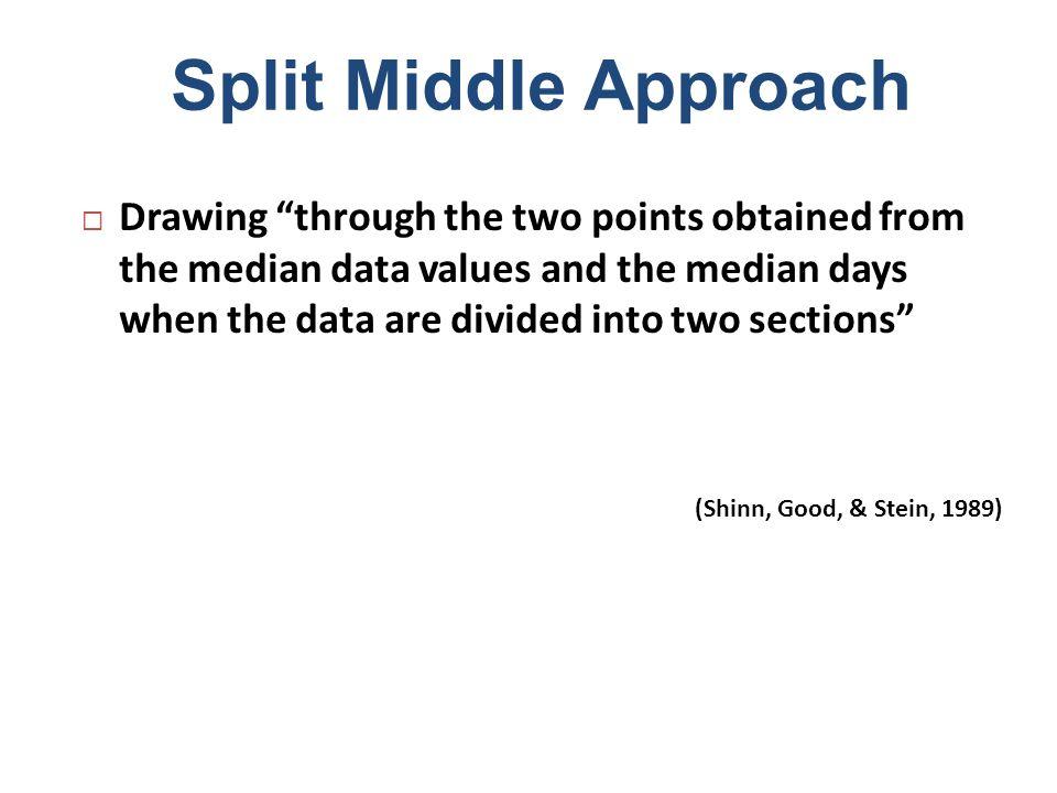 Split Middle X(63) X(83) X (9)