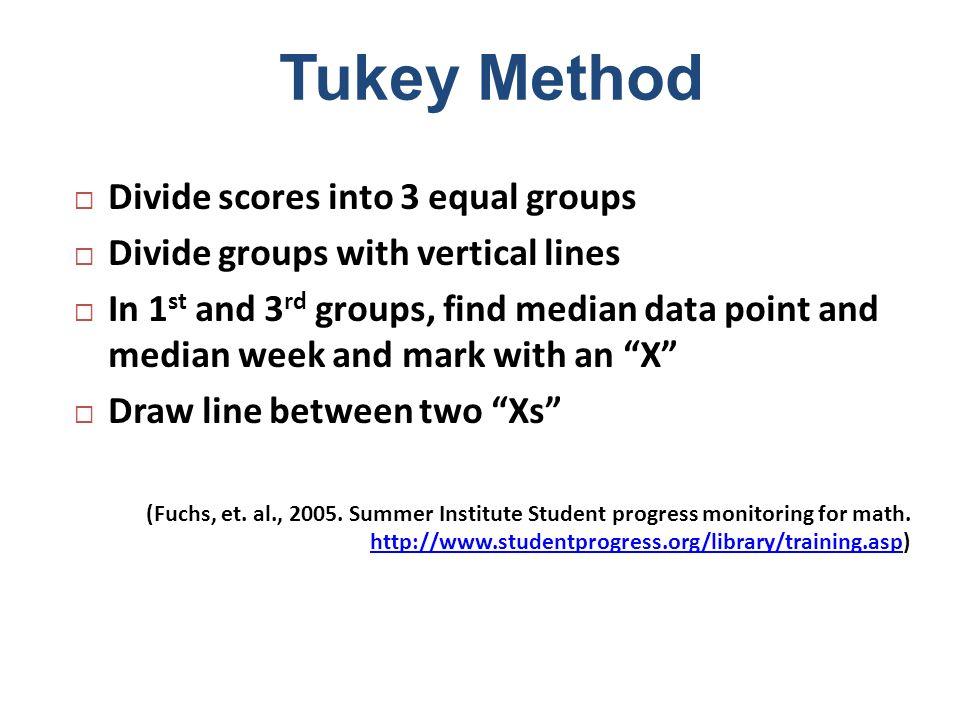 Tukey Method X(62) X(74)