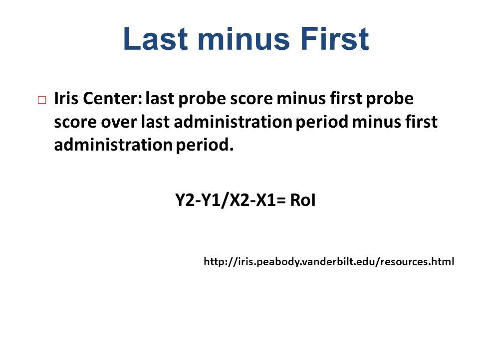 Last minus First Iris Center: last probe score minus first probe score over last administration period minus first administration period. Y2-Y1/X2-X1=