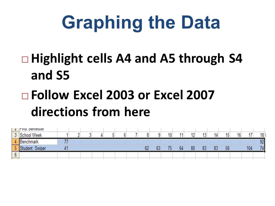 Graphing the Data Excel 2003 Across the top of your worksheet, click on Insert In that drop-down menu, click on Chart Excel 2007 Click Insert Find the icon for Line Click the arrow below Line