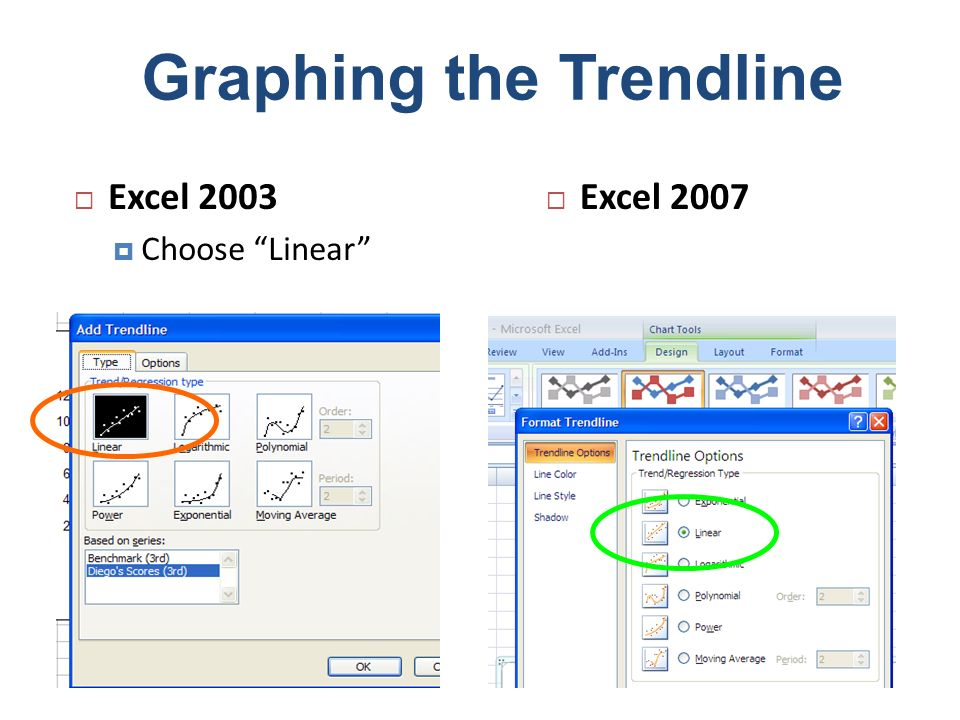 Graphing the Trendline Excel 2003 Choose Linear Excel 2007