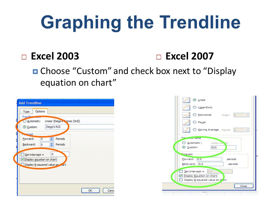 Graphing the Trendline Excel 2003 Choose Custom and check box next to Display equation on chart Excel 2007
