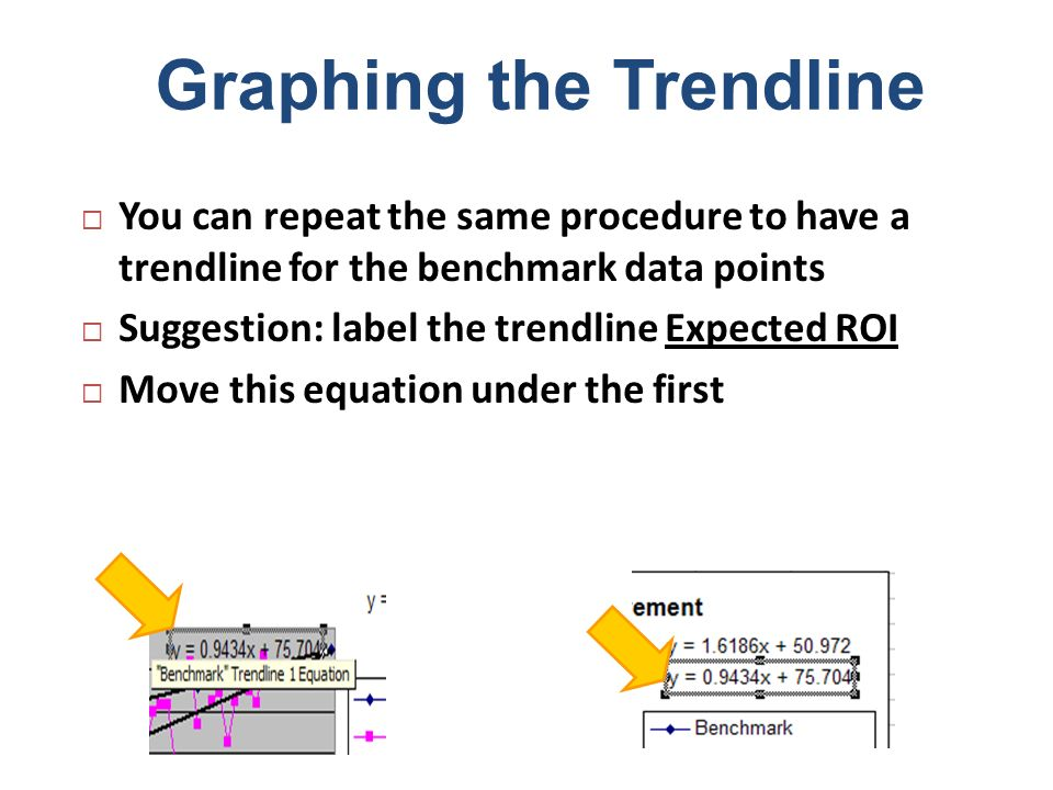 Graphing the Trendline You can repeat the same procedure to have a trendline for the benchmark data points Suggestion: label the trendline Expected RO