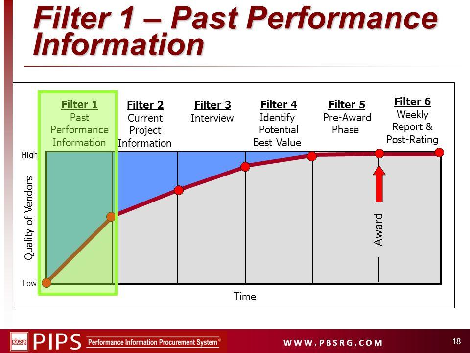 W W W. P B S R G. C O M 18 Filter 1 Past Performance Information Filter 2 Current Project Information Filter 4 Identify Potential Best Value Filter 5