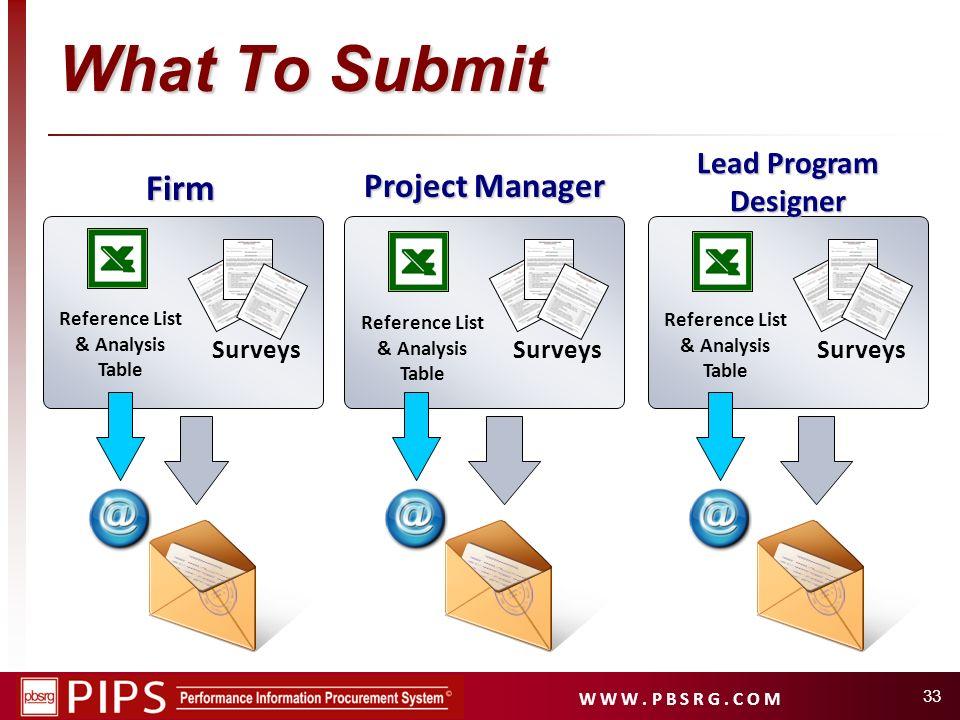 W W W. P B S R G. C O M 33 What To Submit Reference List & Analysis Table SurveysFirm Project Manager Surveys Lead Program Designer Reference List & A
