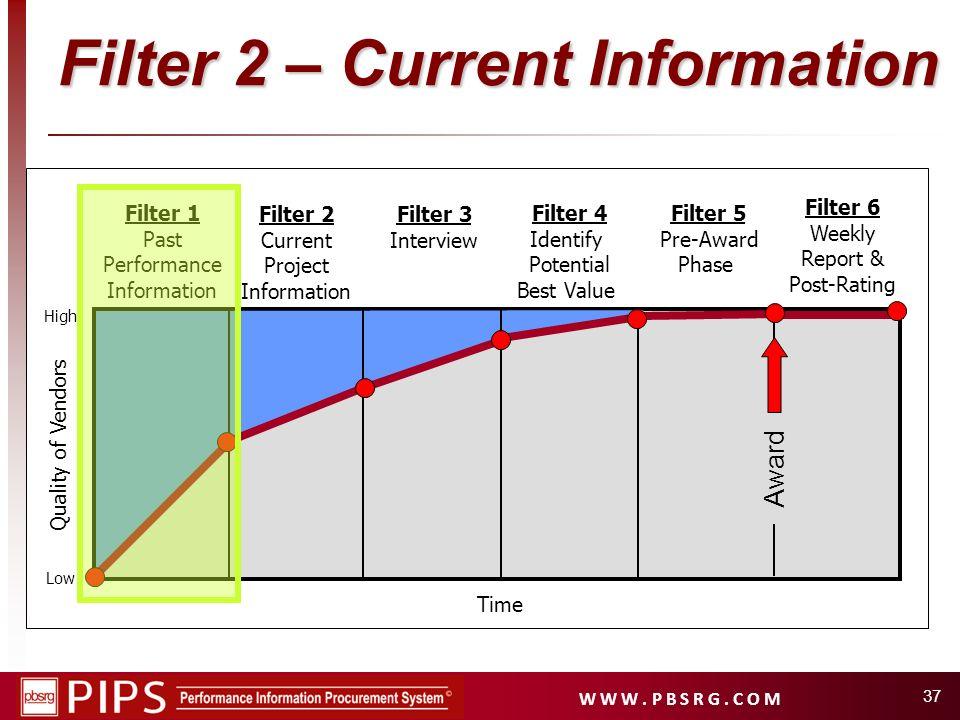 W W W. P B S R G. C O M 37 Filter 1 Past Performance Information Filter 2 Current Project Information Filter 4 Identify Potential Best Value Filter 5
