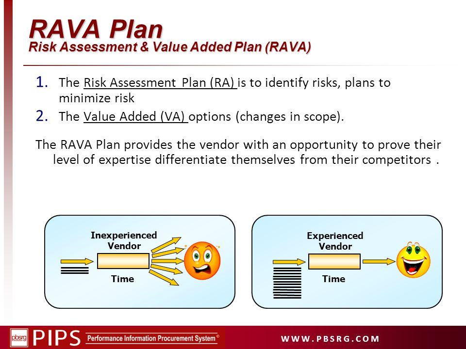 W W W. P B S R G. C O M 44 RAVA Plan Risk Assessment & Value Added Plan (RAVA) 1. The Risk Assessment Plan (RA) is to identify risks, plans to minimiz