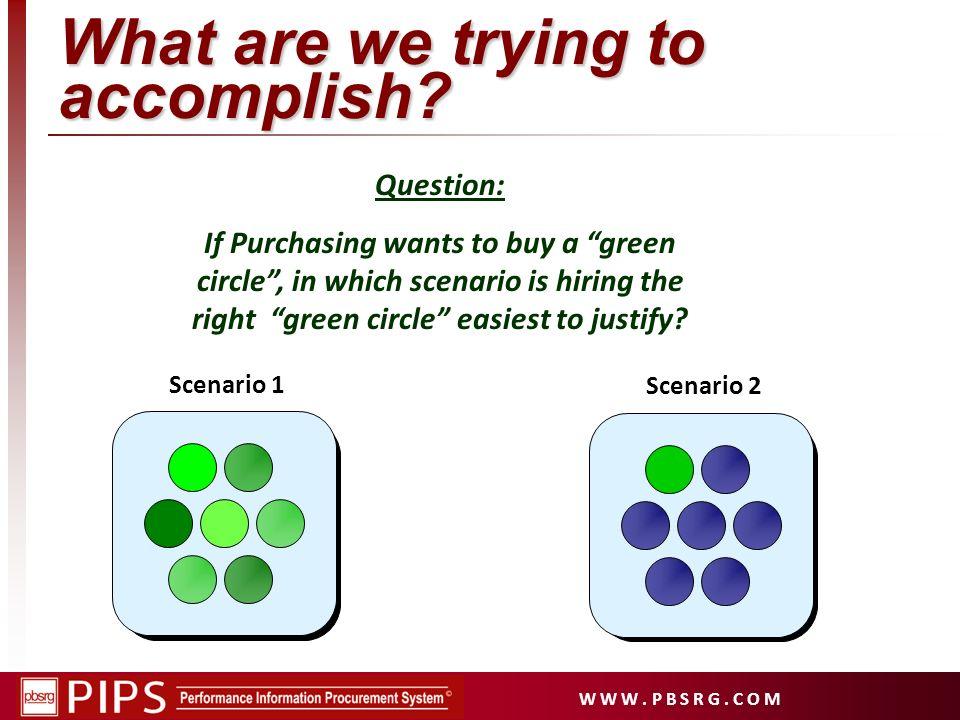 W W W. P B S R G. C O M What are we trying to accomplish? Scenario 1 Scenario 2 Question: If Purchasing wants to buy a green circle, in which scenario