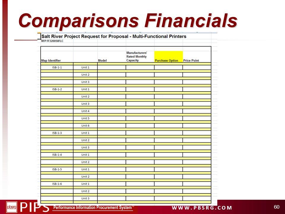 W W W. P B S R G. C O M Comparisons Financials 60