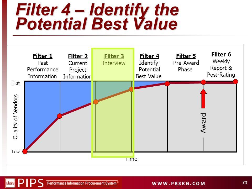 W W W. P B S R G. C O M 70 Filter 1 Past Performance Information Filter 2 Current Project Information Filter 4 Identify Potential Best Value Filter 5