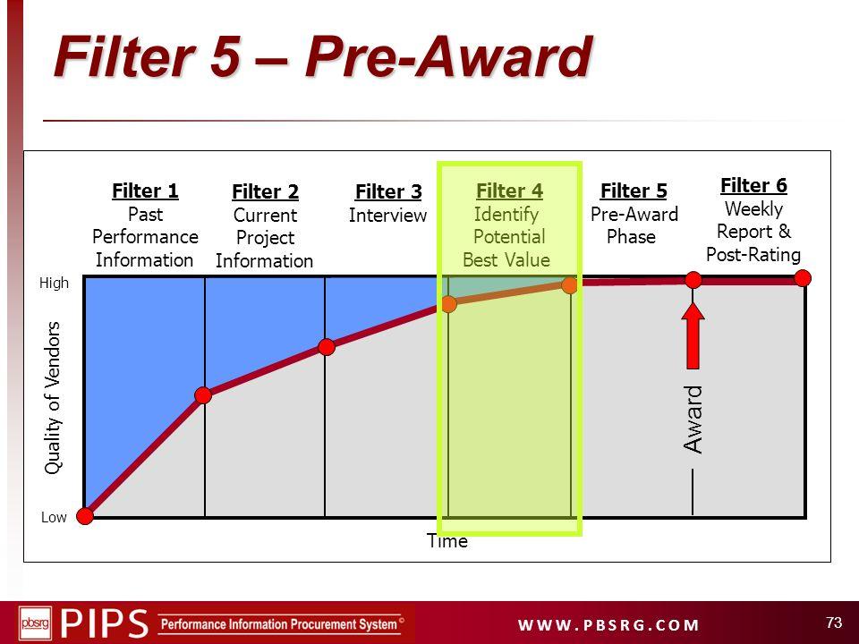 W W W. P B S R G. C O M 73 Filter 1 Past Performance Information Filter 2 Current Project Information Filter 4 Identify Potential Best Value Filter 5