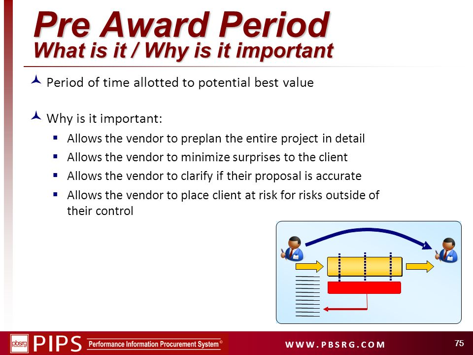 W W W. P B S R G. C O M 75 Pre Award Period What is it / Why is it important Period of time allotted to potential best value Why is it important: Allo