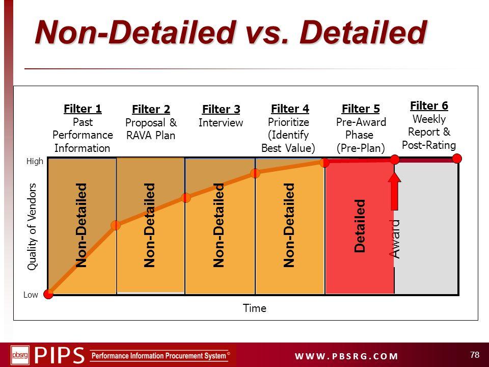 W W W. P B S R G. C O M 78 Filter 1 Past Performance Information Filter 2 Proposal & RAVA Plan Filter 4 Prioritize (Identify Best Value) Filter 5 Pre-