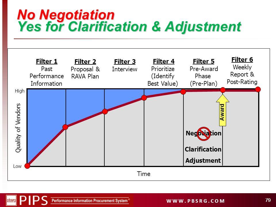 W W W. P B S R G. C O M 79 Filter 1 Past Performance Information Filter 2 Proposal & RAVA Plan Filter 4 Prioritize (Identify Best Value) Filter 5 Pre-