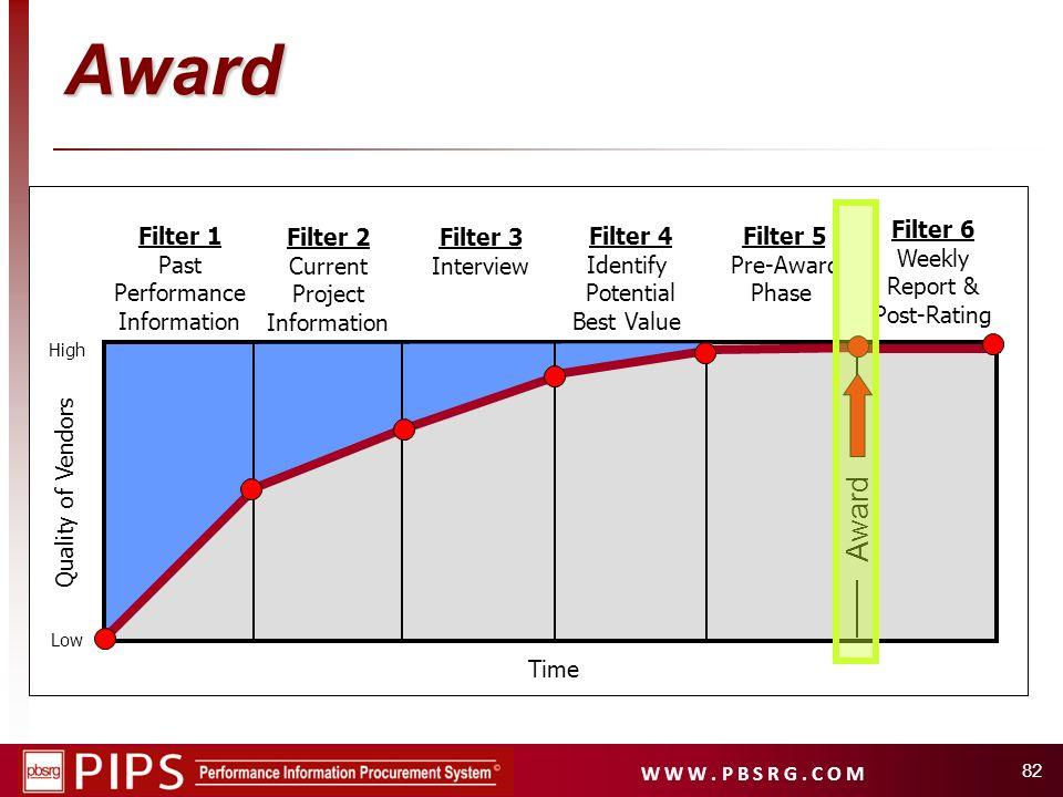 W W W. P B S R G. C O M 82 Filter 1 Past Performance Information Filter 2 Current Project Information Filter 4 Identify Potential Best Value Filter 5