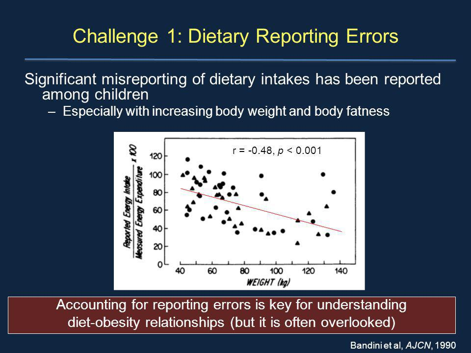 Methods Used for Capturing Implausible Energy Reporters Premise: reported energy intake = energy expenditure under weight-stable conditions Direct measure of energy expenditure using doubly labeled water (DLW) – Compare reported intake to energy expenditure – Not feasible for large population studies Equations to estimate implausible and plausible reporting –Compare reported intake to estimates of energy requirements Goldberg et al, Eur J Clin Nutr, 1991; McCrory et al, Public Health Nutr, 2002; Huang et al, Obes Res 2004 & 2005 DLW figure: http://www.iaea.org/newscenter/features/nutrition/energyintake.html