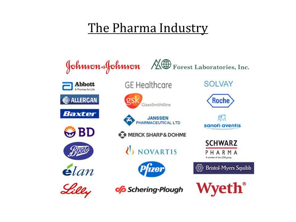The Pharma Industry